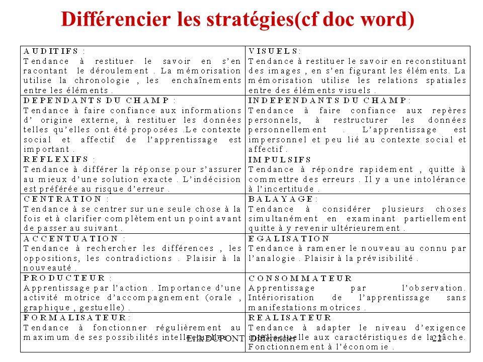 Erik DUPONT Différencier22 Différencier les stratégies(cf doc word)