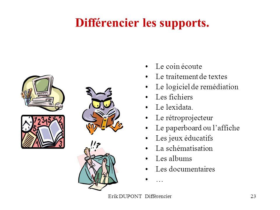 Erik DUPONT Différencier23 Différencier les supports. Le coin écoute Le traitement de textes Le logiciel de remédiation Les fichiers Le lexidata. Le r