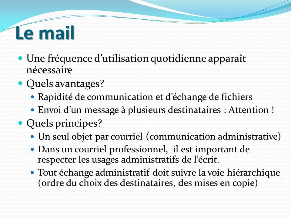 Le mail Une fréquence dutilisation quotidienne apparaît nécessaire Quels avantages? Rapidité de communication et déchange de fichiers Envoi dun messag