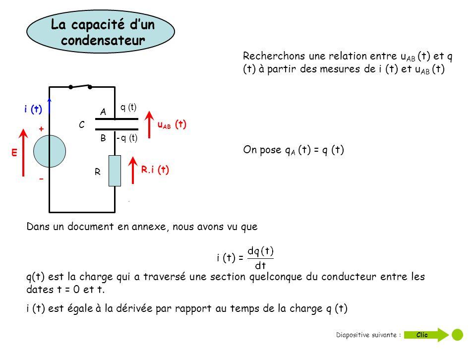 Dans un document en annexe, nous avons vu que i (t) = q(t) est la charge qui a traversé une section quelconque du conducteur entre les dates t = 0 et