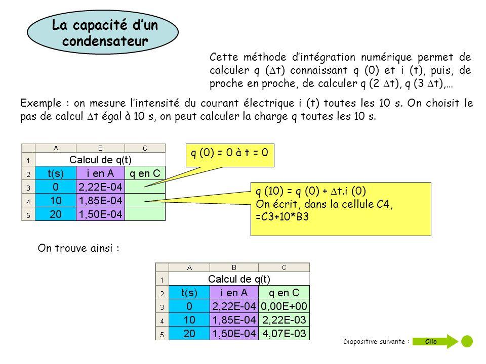 Cette méthode dintégration numérique permet de calculer q ( t) connaissant q (0) et i (t), puis, de proche en proche, de calculer q (2 t), q (3 t),… q