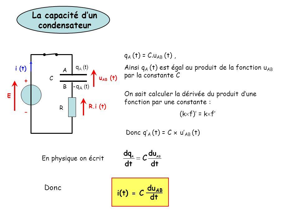 q A (t) = C.u AB (t), Ainsi q A (t) est égal au produit de la fonction u AB par la constante C On sait calculer la dérivée du produit dune fonction pa