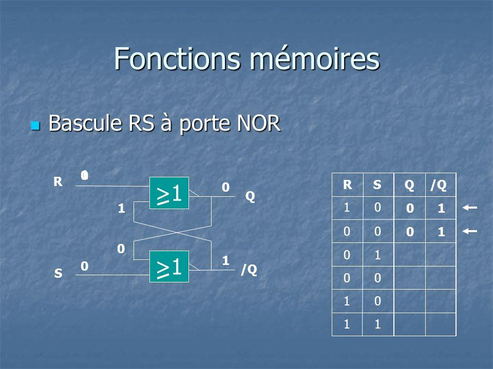 Fonctions mémoires Bascule RS à porte NOR Bascule RS à porte NOR QRS 0 0 1 1 0 00 0 1 0 R Q S /Q 1 1 1 0 10 1 1 0 0 >1 0 10