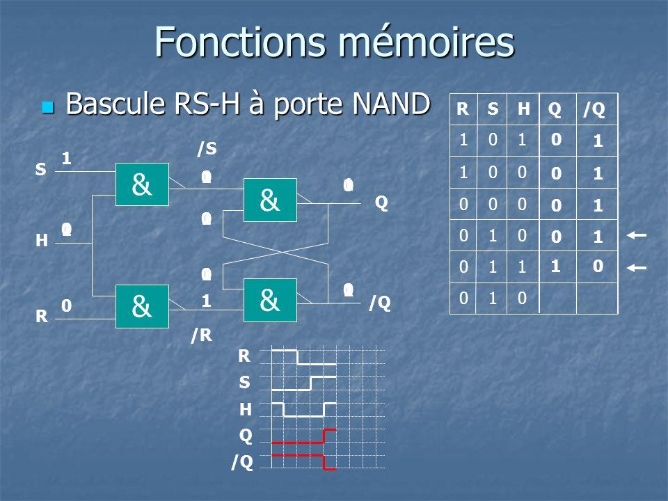 Fonctions mémoires Bascule RS-H à porte NAND Bascule RS-H à porte NAND Q R Q 1 1 0 1 0 00 0 0 1 1 & /S Q & /R /Q 0 0 1 1 1 0 0 10 & & H R S S 0 0 1 0