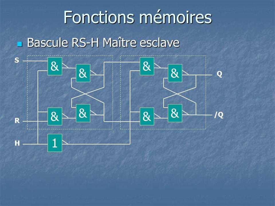 Fonctions mémoires Bascule RS-H Maître esclave Bascule RS-H Maître esclave Q /Q & H R S & & & & & & & 1