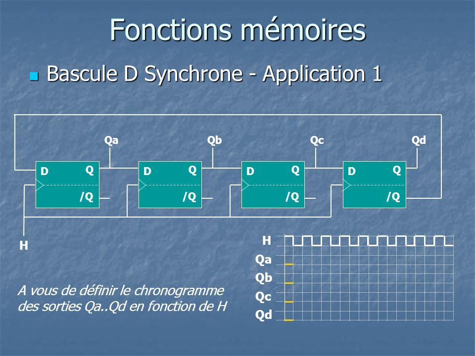 Fonctions mémoires Bascule D Synchrone - Application 1 Bascule D Synchrone - Application 1 Qb H H Qc Qa /Q Q D A vous de définir le chronogramme des s
