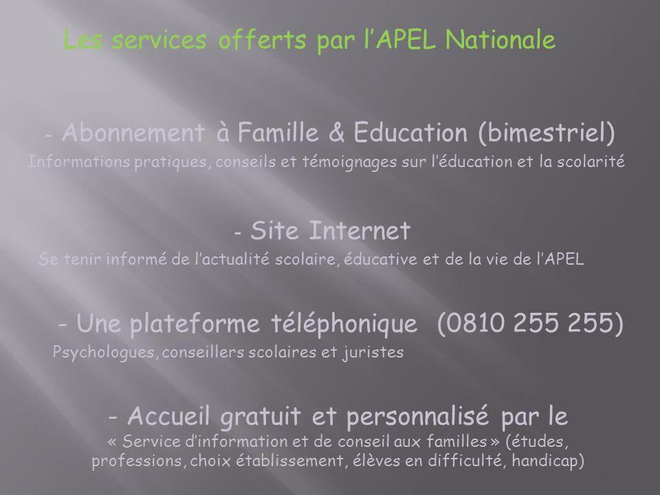 Les services offerts par lAPEL Nationale - - Abonnement à Famille & Education (bimestriel) Informations pratiques, conseils et témoignages sur léducat