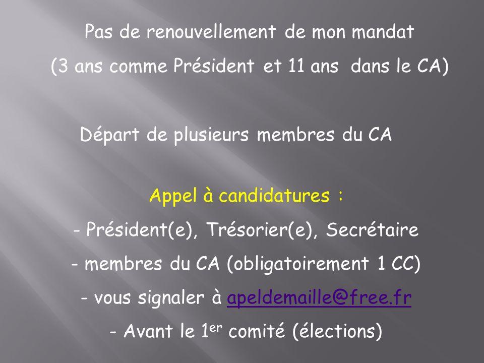 Pas de renouvellement de mon mandat (3 ans comme Président et 11 ans dans le CA) Départ de plusieurs membres du CA Appel à candidatures : - - Présiden