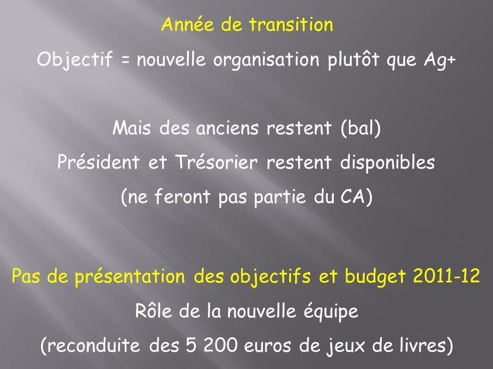 Année de transition Objectif = nouvelle organisation plutôt que Ag+ Mais des anciens restent (bal) Président et Trésorier restent disponibles (ne fero