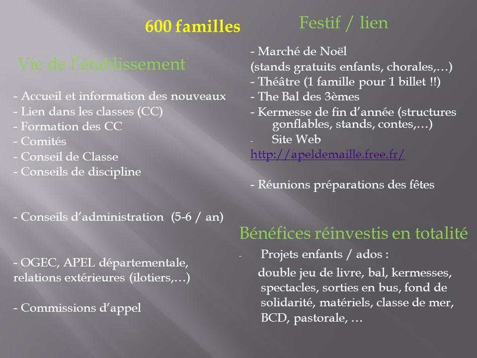 - Accueil et information des nouveaux - Lien dans les classes (CC) - Formation des CC - Comités - Conseil de Classe - Conseils de discipline - Conseil