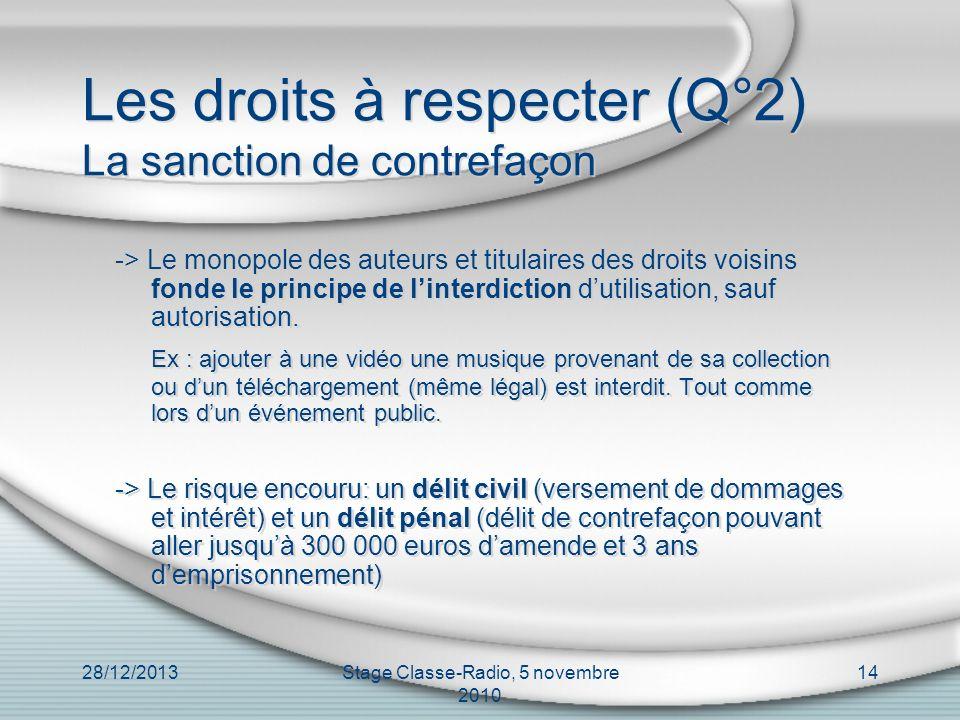 28/12/2013Stage Classe-Radio, 5 novembre 2010 14 Les droits à respecter (Q°2) La sanction de contrefaçon -> Le monopole des auteurs et titulaires des
