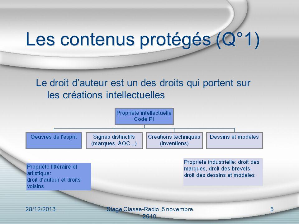 28/12/2013Stage Classe-Radio, 5 novembre 2010 5 Les contenus protégés (Q°1) Le droit dauteur est un des droits qui portent sur les créations intellect