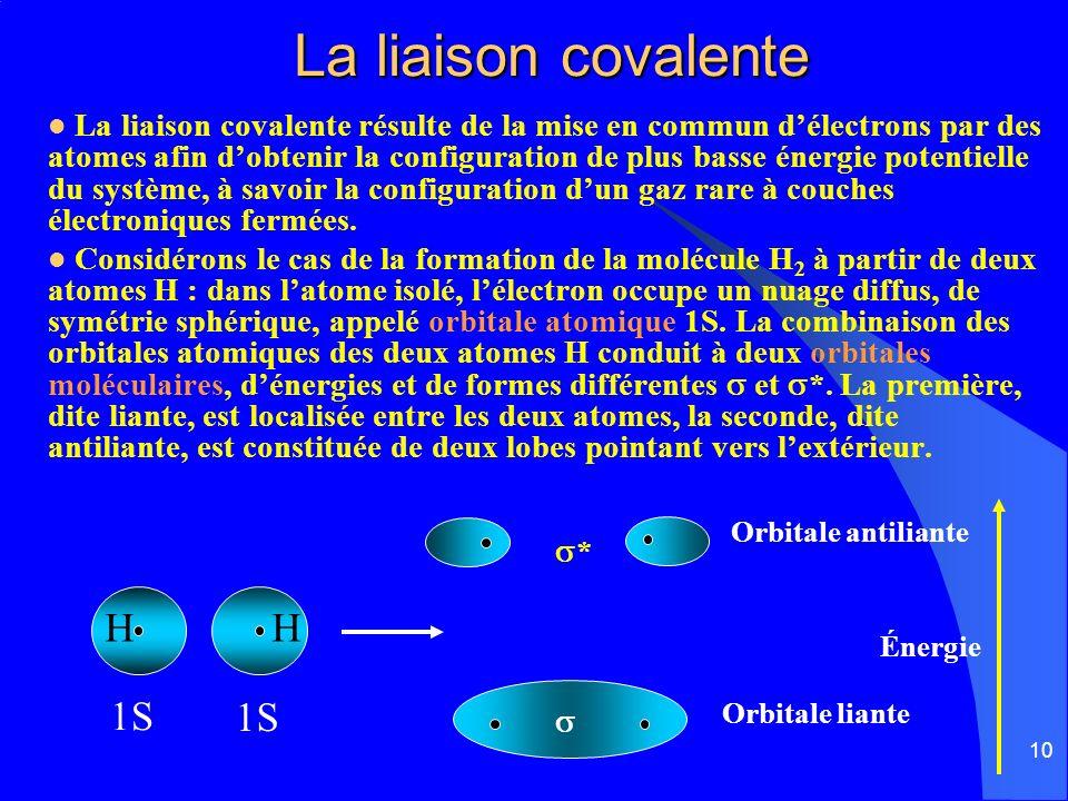 10 La liaison covalente La liaison covalente résulte de la mise en commun délectrons par des atomes afin dobtenir la configuration de plus basse énerg