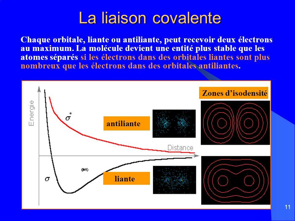 11 La liaison covalente Chaque orbitale, liante ou antiliante, peut recevoir deux électrons au maximum. La molécule devient une entité plus stable que
