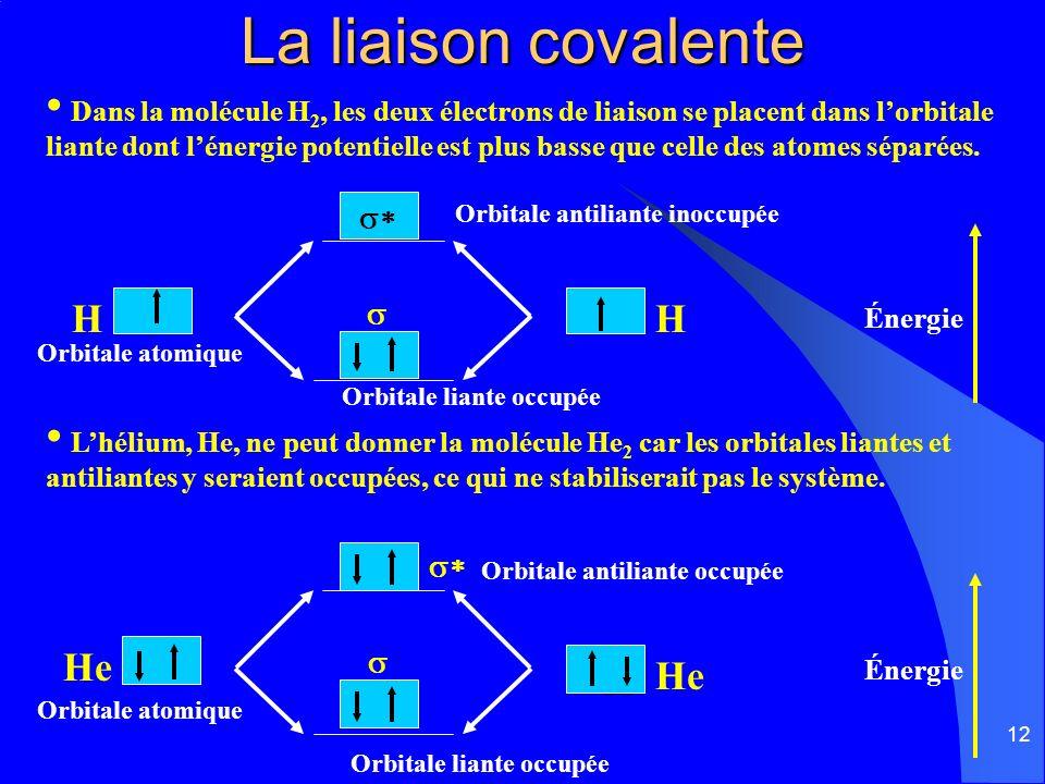 12 La liaison covalente Dans la molécule H 2, les deux électrons de liaison se placent dans lorbitale liante dont lénergie potentielle est plus basse