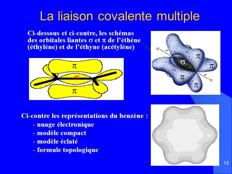 13 La liaison covalente multiple Ci-contre les représentations du benzène : - nuage électronique - modèle compact - modèle éclaté - formule topologiqu
