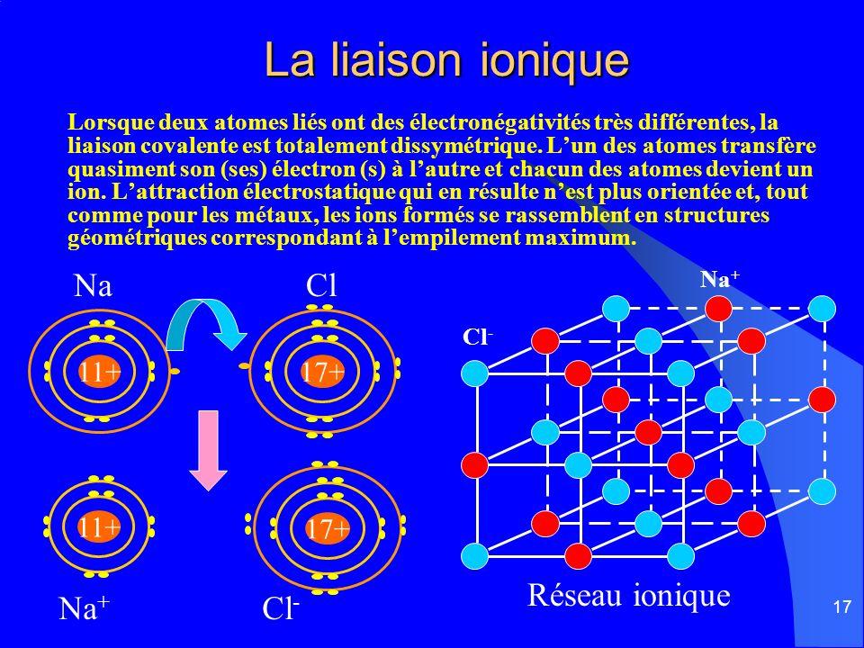17 La liaison ionique Lorsque deux atomes liés ont des électronégativités très différentes, la liaison covalente est totalement dissymétrique. Lun des