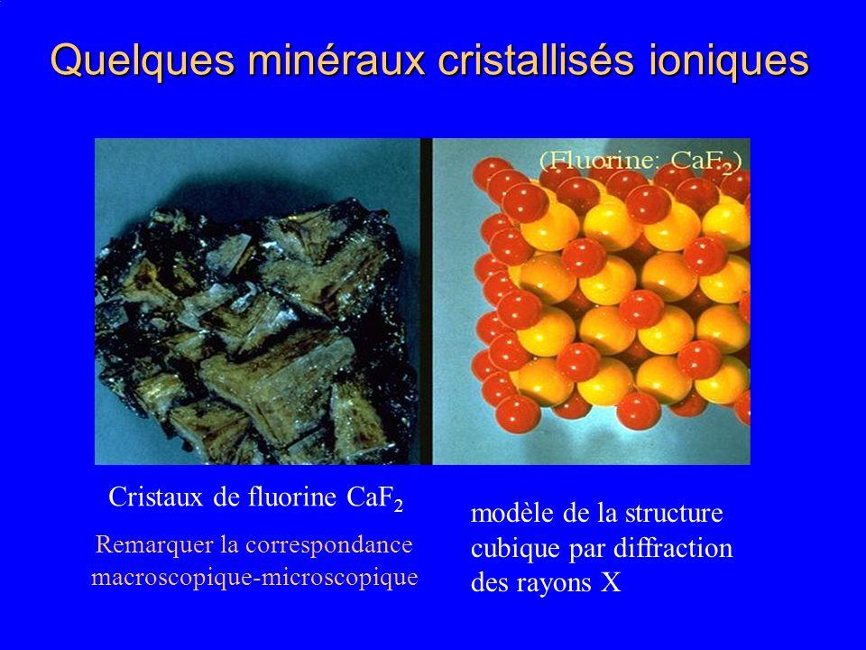 20 Quelques minéraux cristallisés ioniques Quelques minéraux cristallisés ioniques Remarquer la correspondance macroscopique-microscopique modèle de l