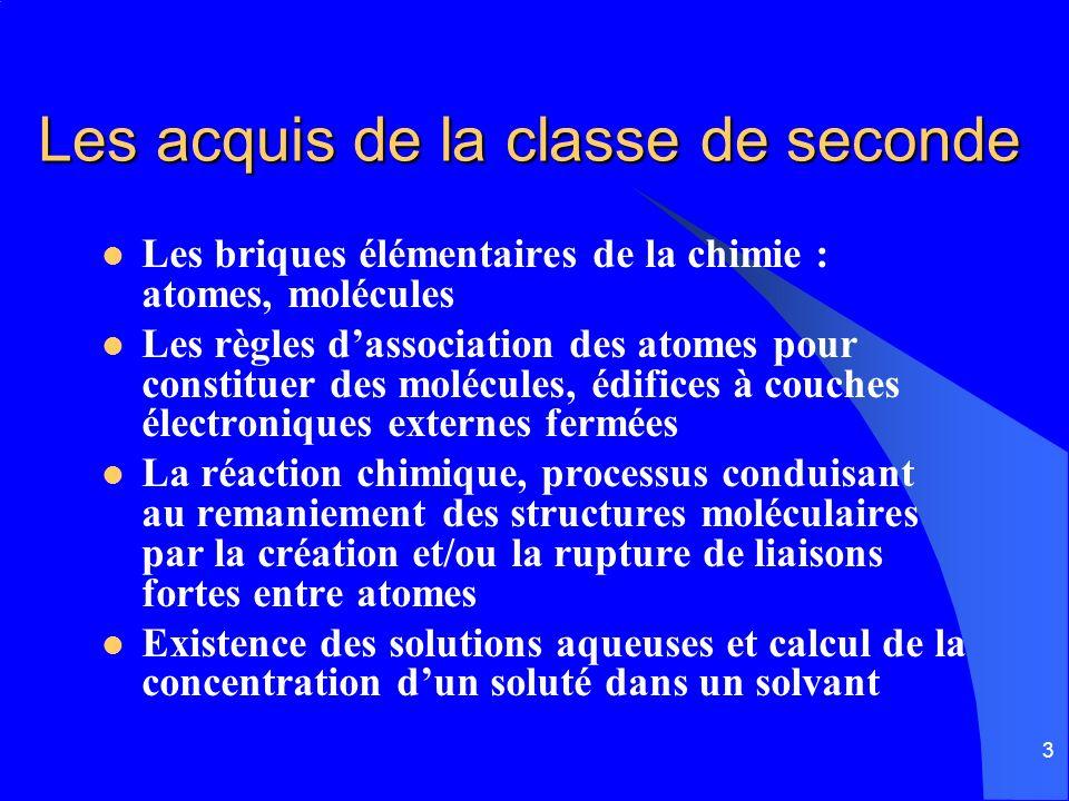 3 Les acquis de la classe de seconde Les briques élémentaires de la chimie : atomes, molécules Les règles dassociation des atomes pour constituer des