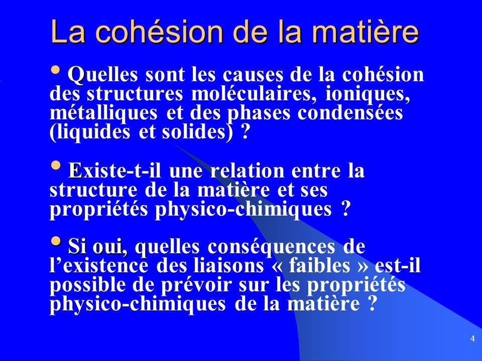 4 La cohésion de la matière Q Quelles sont les causes de la cohésion des structures moléculaires, ioniques, métalliques et des phases condensées (liqu