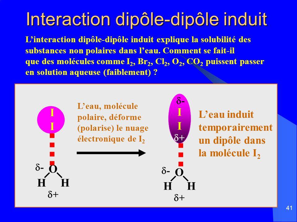 41 Interaction dipôle-dipôle induit Interaction dipôle-dipôle induit Linteraction dipôle-dipôle induit explique la solubilité des substances non polai