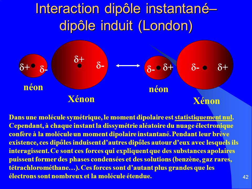 42 Interaction dipôle instantané– dipôle induit (London) Interaction dipôle instantané– dipôle induit (London) Dans une molécule symétrique, le moment