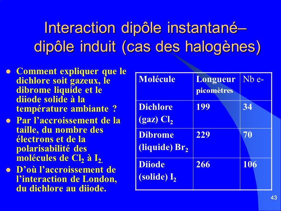 43 Interaction dipôle instantané– dipôle induit (cas des halogènes) Comment expliquer que le dichlore soit gazeux, le dibrome liquide et le diiode sol