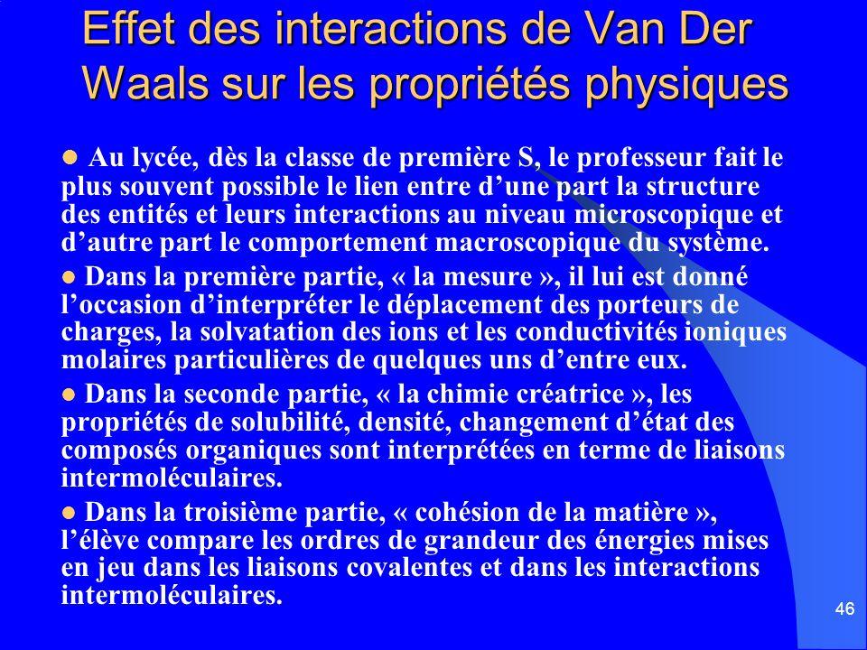 46 Effet des interactions de Van Der Waals sur les propriétés physiques Au lycée, dès la classe de première S, le professeur fait le plus souvent poss
