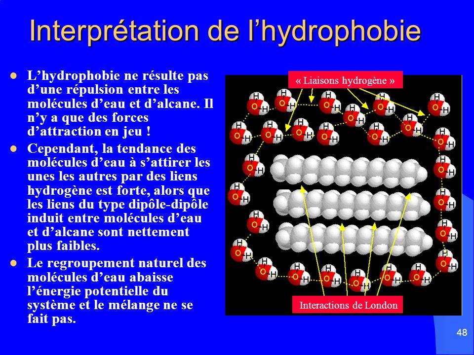48 Interprétation de lhydrophobie Lhydrophobie ne résulte pas dune répulsion entre les molécules deau et dalcane. Il ny a que des forces dattraction e