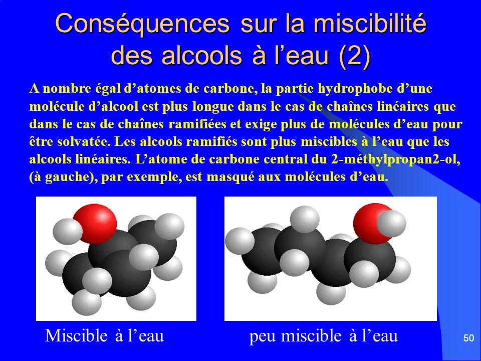 50 Conséquences sur la miscibilité des alcools à leau (2) A nombre égal datomes de carbone, la partie hydrophobe dune molécule dalcool est plus longue