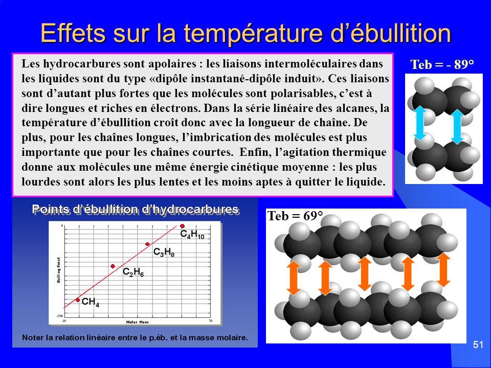 51 Effets sur la température débullition Les hydrocarbures sont apolaires : les liaisons intermoléculaires dans les liquides sont du type «dipôle inst