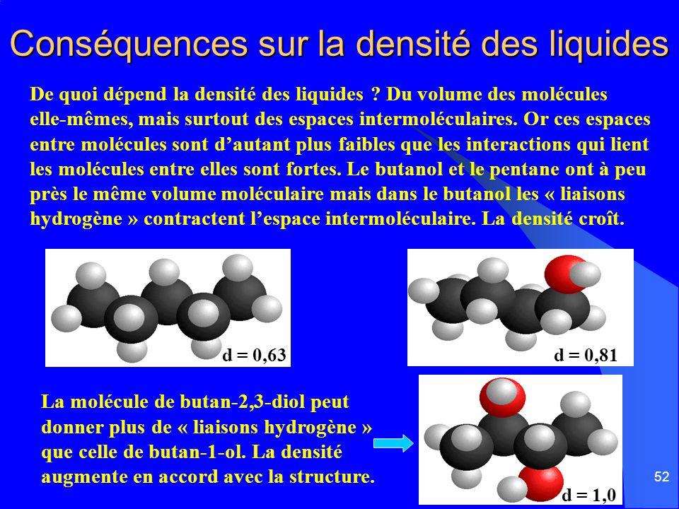 52 Conséquences sur la densité des liquides De quoi dépend la densité des liquides ? Du volume des molécules elle-mêmes, mais surtout des espaces inte