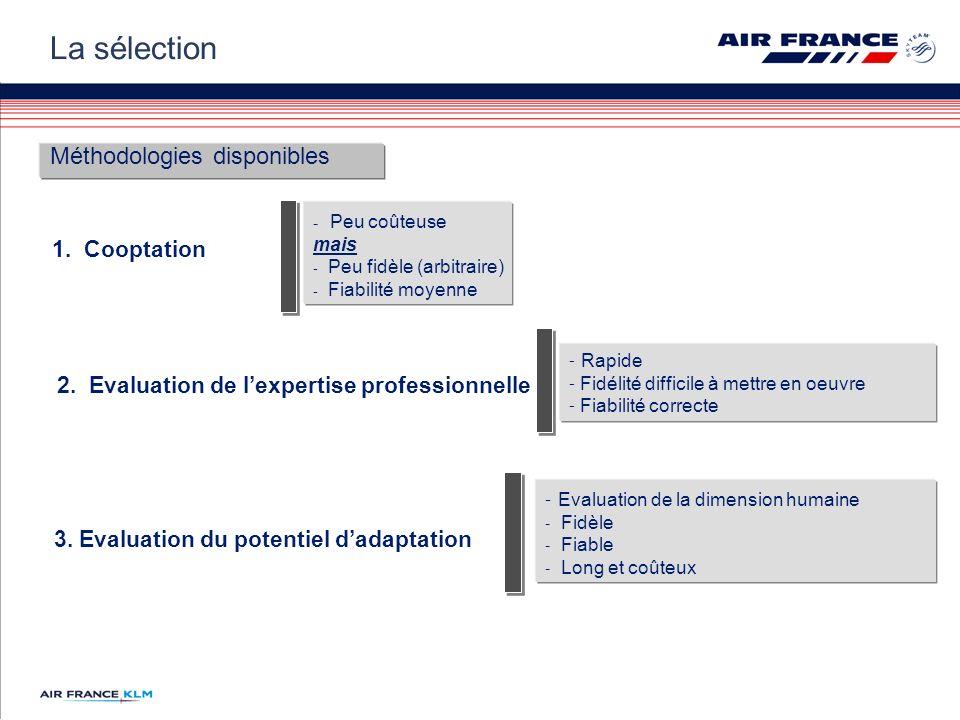 1. Cooptation - Peu coûteuse mais - Peu fidèle (arbitraire) - Fiabilité moyenne 2. Evaluation de lexpertise professionnelle - Rapide - Fidélité diffic