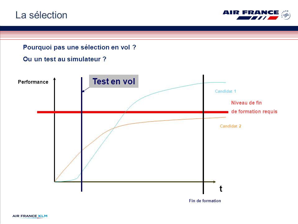 Pourquoi pas une sélection en vol ? Ou un test au simulateur ? t Performance Niveau de fin de formation requis Candidat 2 Candidat 1 Test en vol Fin d