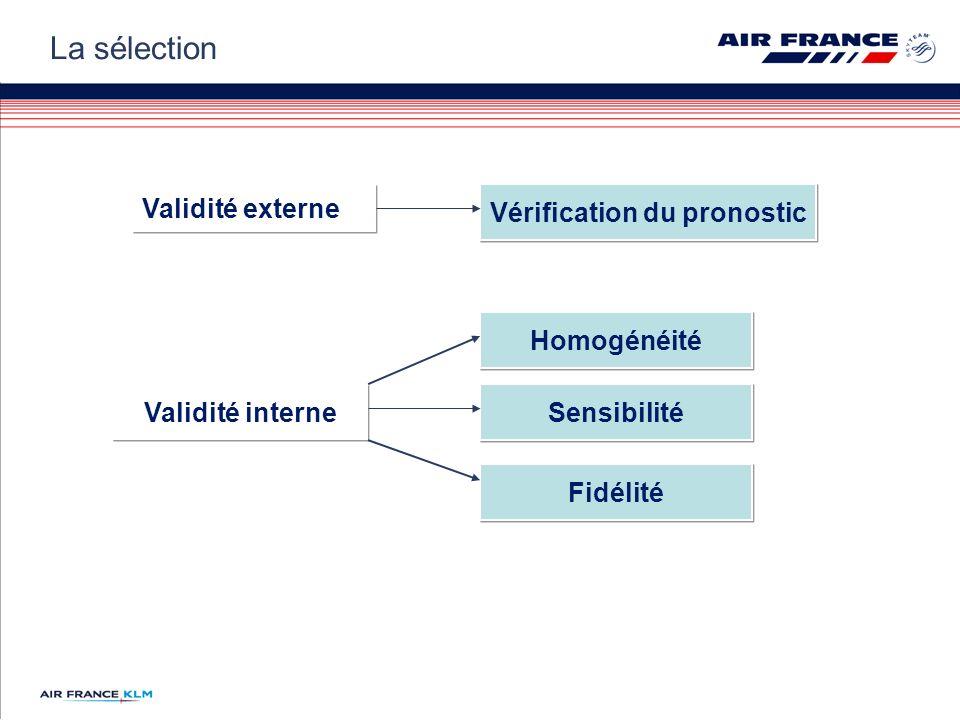 Homogénéité Sensibilité Fidélité Validité interne Validité externe Vérification du pronostic La sélection