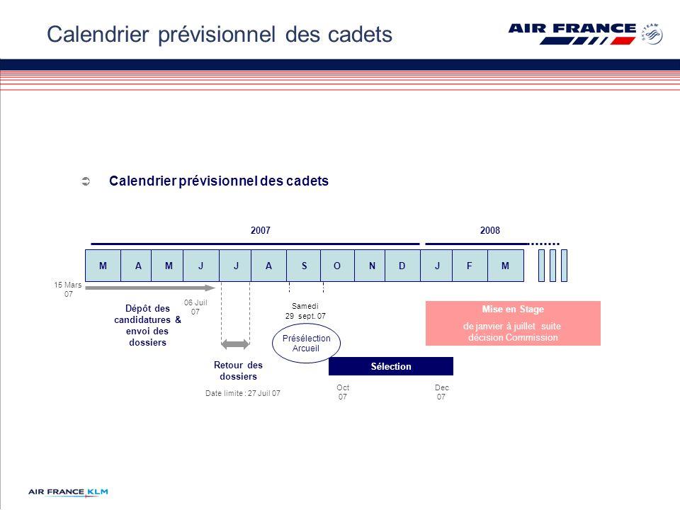Calendrier prévisionnel des cadets Dépôt des candidatures & envoi des dossiers 15 Mars 07 Retour des dossiers Samedi 29 sept. 07 06 Juil 07 Sélection
