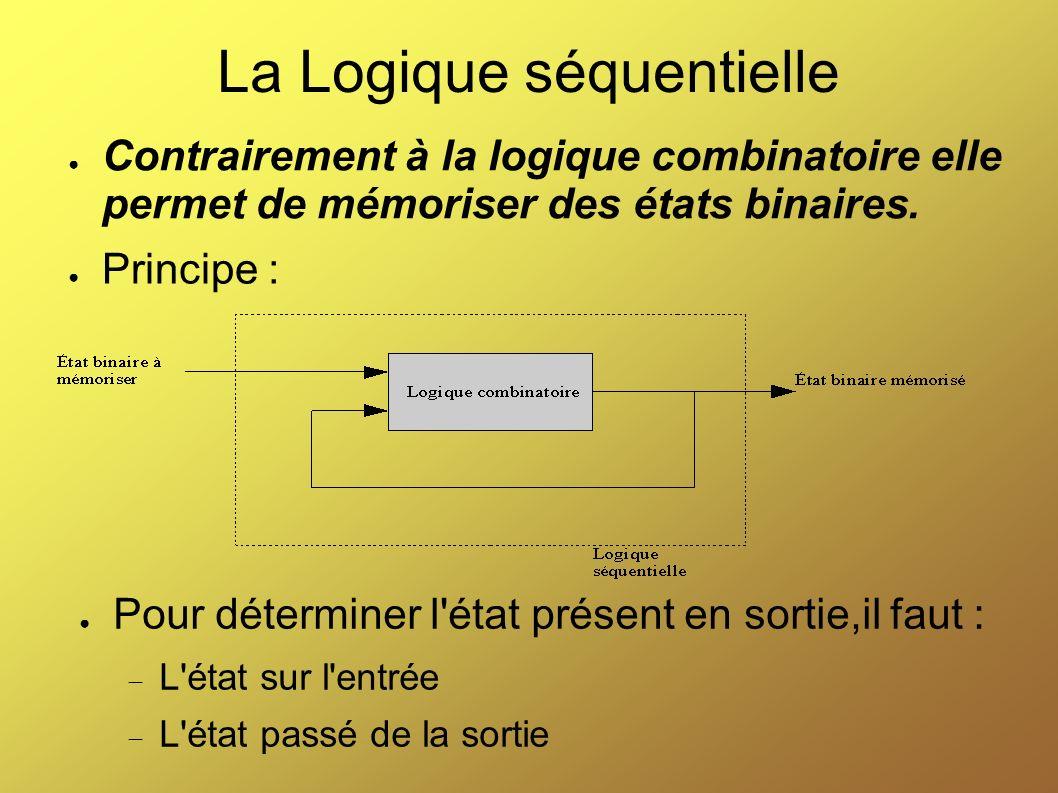 La Logique séquentielle Contrairement à la logique combinatoire elle permet de mémoriser des états binaires. Principe : Pour déterminer l'état présent