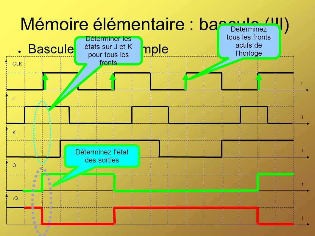 Mémoire élémentaire : bascule (III) Bascule JK : un exemple t t t t t CLK J K Q /Q Déterminez tous les fronts actifs de l'horloge Déterminer les états