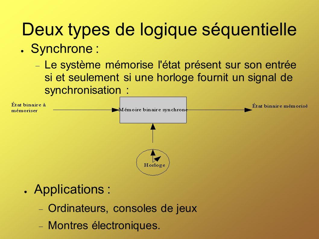 Deux types de logique séquentielle Synchrone : Le système mémorise l'état présent sur son entrée si et seulement si une horloge fournit un signal de s