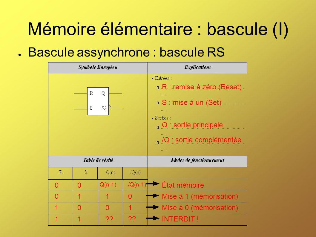Mémoire élémentaire : bascule (I) Bascule assynchrone : bascule RS R : remise à zéro (Reset) S : mise à un (Set) Q : sortie principale /Q : sortie com
