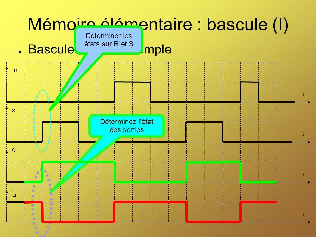 Mémoire élémentaire : bascule (I) Bascule RS : un exemple t t t R S Q t /Q/Q Déterminer les états sur R et S Déterminez l'état des sorties