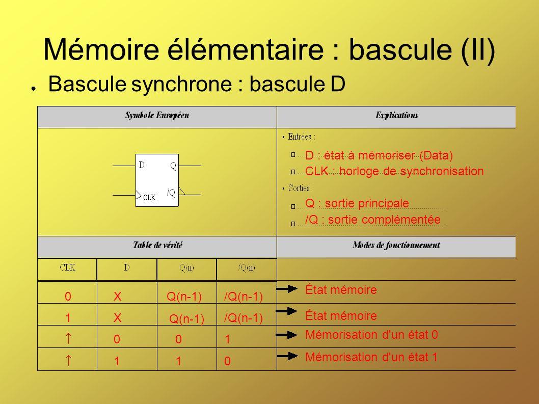 Mémoire élémentaire : bascule (II) Bascule synchrone : bascule D D : état à mémoriser (Data) CLK : horloge de synchronisation Q : sortie principale /Q