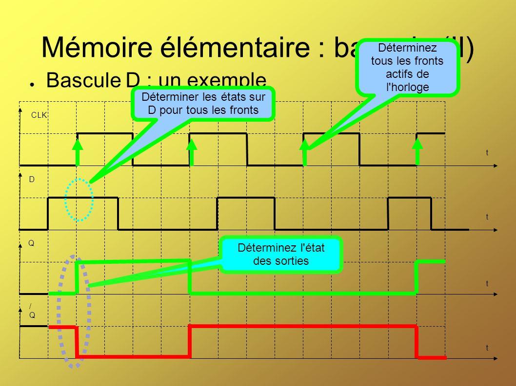 Mémoire élémentaire : bascule (II) Bascule D : un exemple t t t CLK D Q t /Q/Q Déterminez tous les fronts actifs de l'horloge Déterminer les états sur