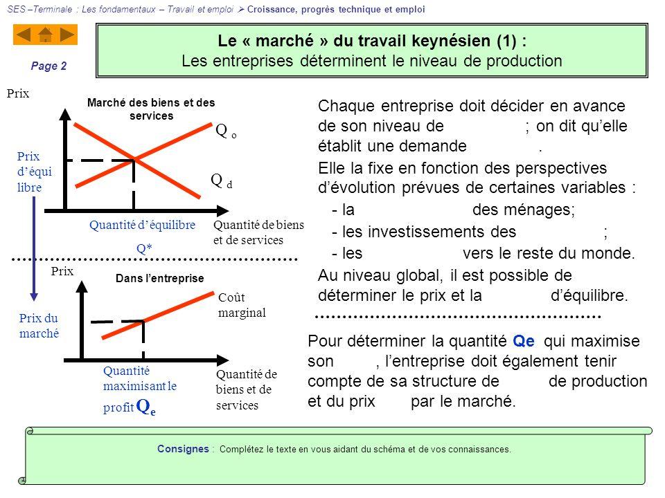 Le « marché » du travail keynésien (1) : Les entreprises déterminent le nombre de travailleurs SES –Terminale : Les fondamentaux – Travail et emploi Croissance, progrès technique et emploi Page 3 Consignes : Complétez le texte en vous aidant du schéma et de vos connaissances.