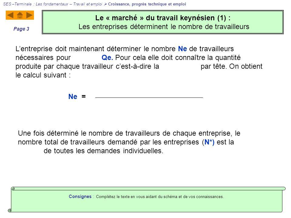 Le « marché » du travail keynésien (1) : Les entreprises déterminent le nombre de travailleurs SES –Terminale : Les fondamentaux – Travail et emploi C