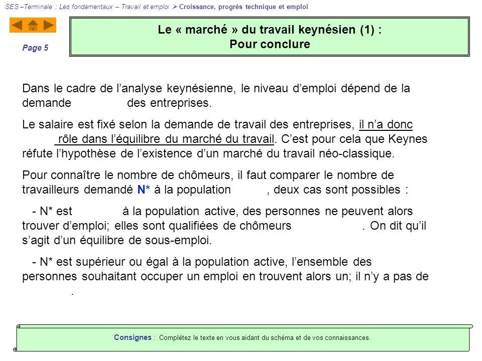 Le « marché » du travail keynésien (1) : Pour conclure SES –Terminale : Les fondamentaux – Travail et emploi Croissance, progrès technique et emploi P