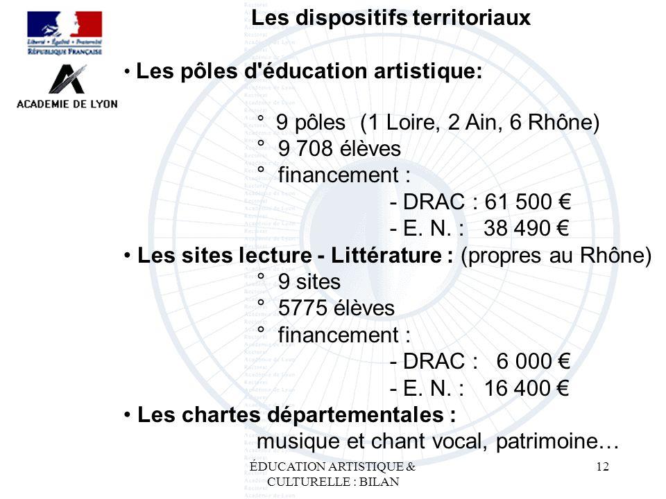 ÉDUCATION ARTISTIQUE & CULTURELLE : BILAN 12 Les dispositifs territoriaux Les pôles d'éducation artistique: ° 9 pôles (1 Loire, 2 Ain, 6 Rhône) 708 él