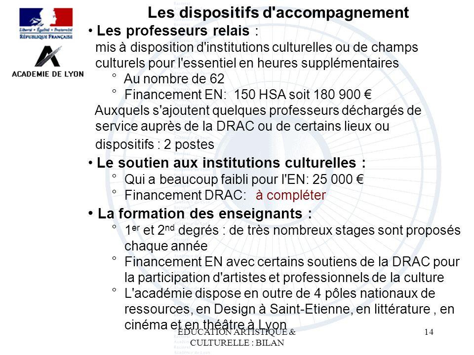 ÉDUCATION ARTISTIQUE & CULTURELLE : BILAN 14 Les dispositifs d'accompagnement Les professeurs relais : mis à disposition d'institutions culturelles ou