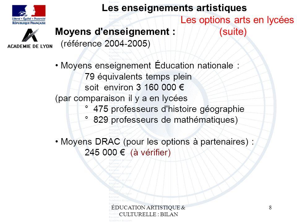 ÉDUCATION ARTISTIQUE & CULTURELLE : BILAN 8 Les enseignements artistiques Les options arts en lycées Moyens d'enseignement : (suite) (référence 2004-2