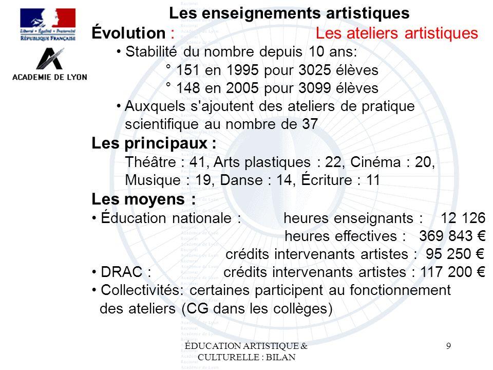 ÉDUCATION ARTISTIQUE & CULTURELLE : BILAN 9 Les enseignements artistiques Évolution : Les ateliers artistiques Stabilité du nombre depuis 10 ans: ° 15